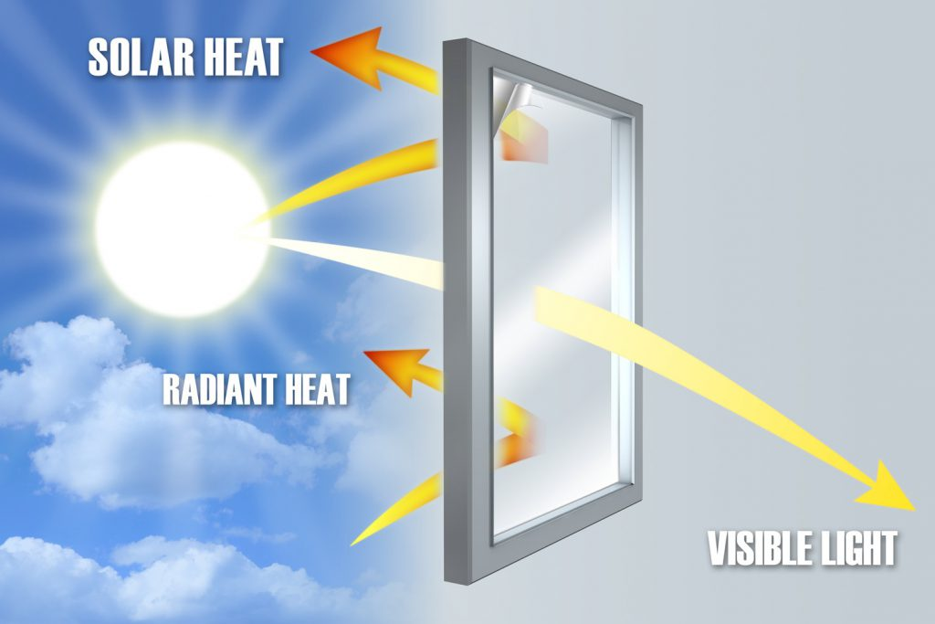 heat-reduction-by-protector-film-solar Gard